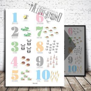 Alfabet dla dzieci abecadło cyferki liczby plakat alovestudio pl 6